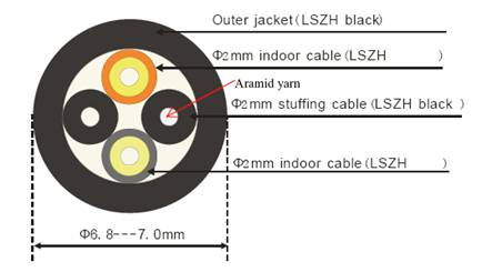 DLC 2 Core FTTA Fibre Optic Patch Cord Outdoor For Base Sation